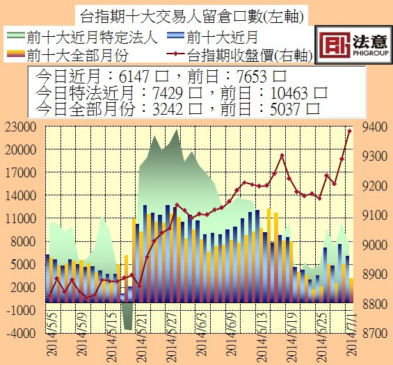 2014-07-01_165614