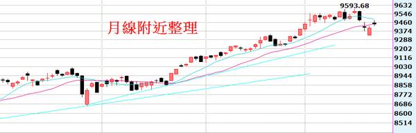 2014-07-21_164452日線