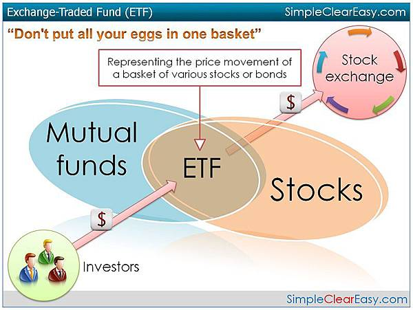 Exchange-Traded-Fund-ETF
