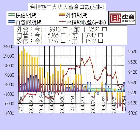 2014-08-04_170148