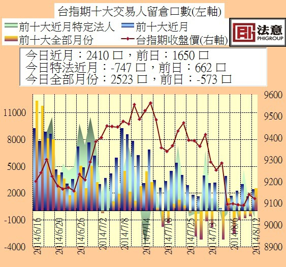 2014-08-12_165845