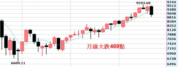 2014-09-30_171943月線