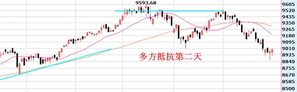 2014-10-01_174008日線