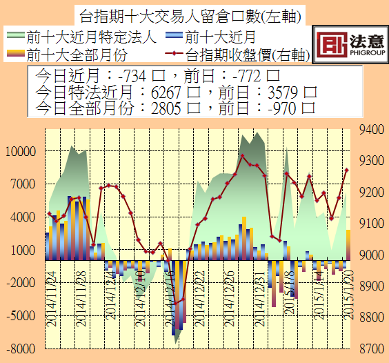 2015-01-20_172052