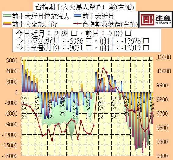 2015-05-19_165805