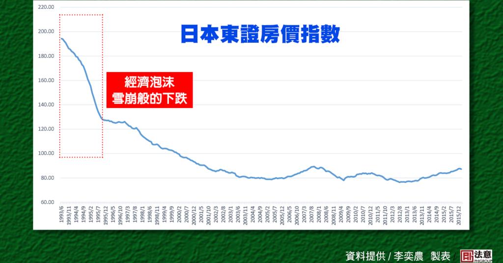 日本指數.png