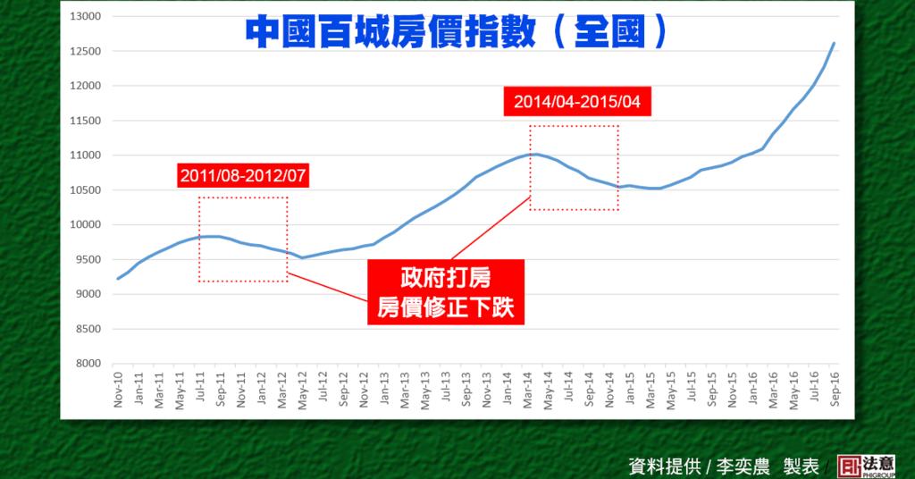 中國指數.png