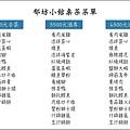 川揚菜2.jpg