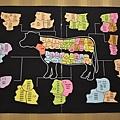 牛肉分部創意桌次圖