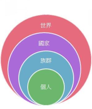 2011-09-02_群聚.jpg