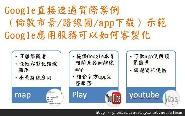 2012-07-30_Google用例子直接展示客製化服務