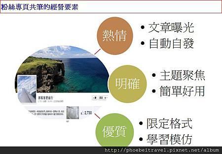 2012-08-24_粉絲專頁共筆的經營要素