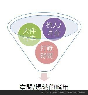 2012-09-空間場域應用