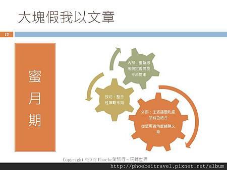 投影片13-素材哪裡生靠的是策略性整合布局