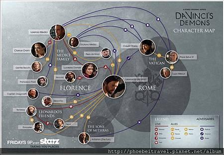 Da Vinci's Demons Character Map