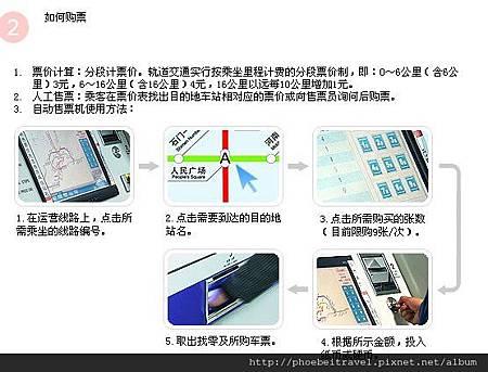 2013-10-上海地鐵如何購票 圖片來源:上海地鐵購票需知