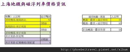 2013-10-上海地鐵與磁浮列車價格資訊