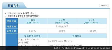 2013-10-中華電信亞洲漫遊