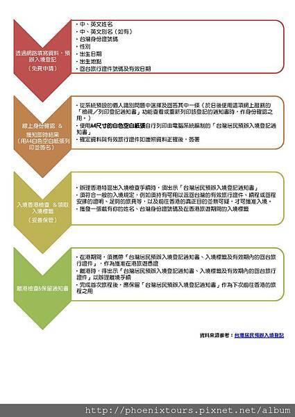 台灣居民預辦入境登記通知書