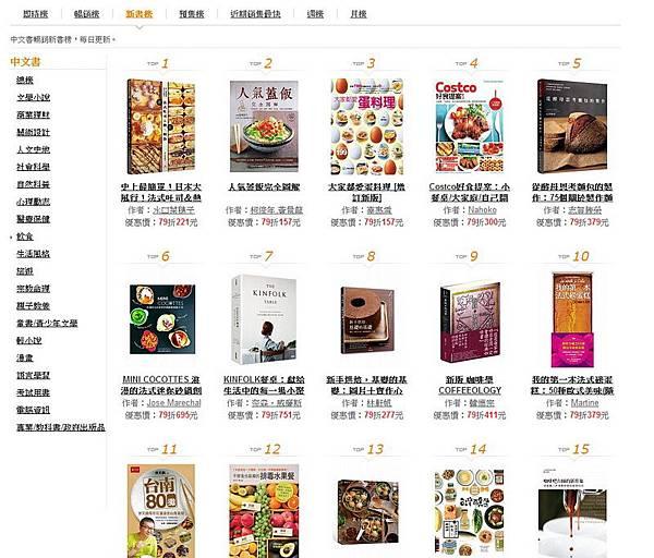 20140329博客來新書榜-1