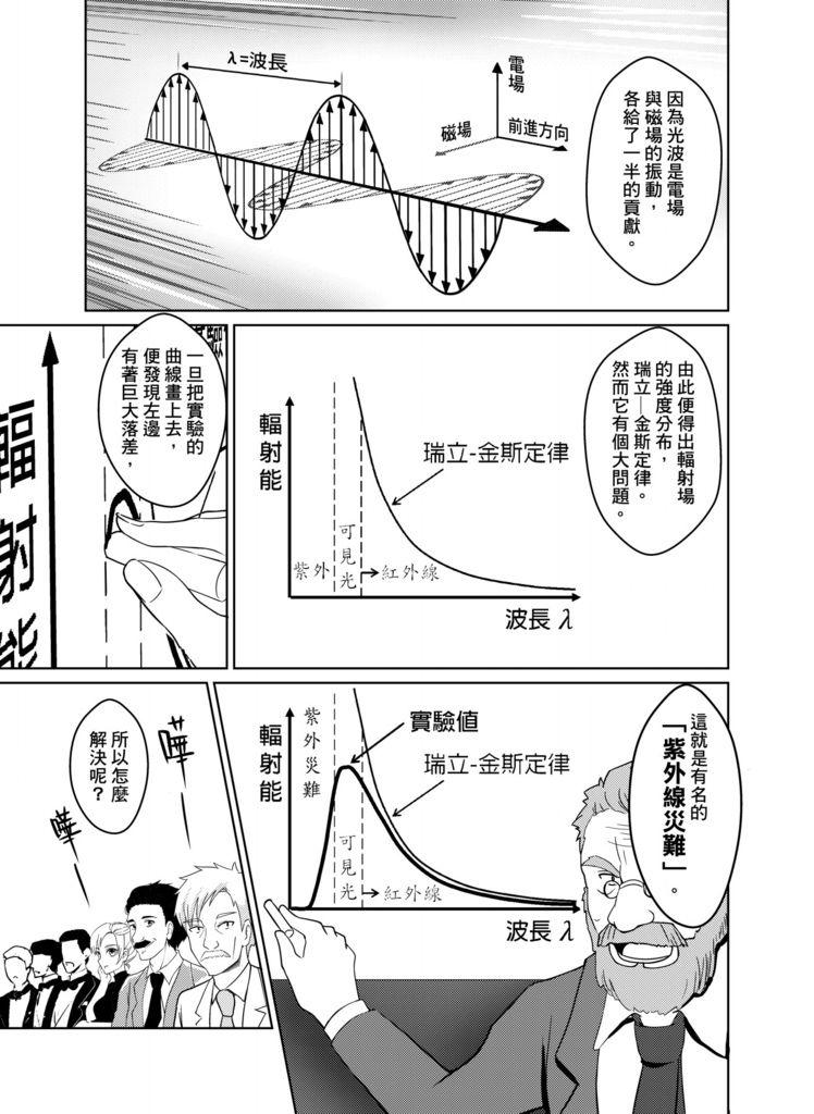 物理萌史-波耳01_023.jpg