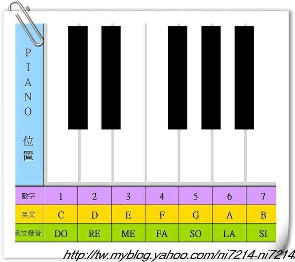 鍵盤位置對照音符圖.jpg