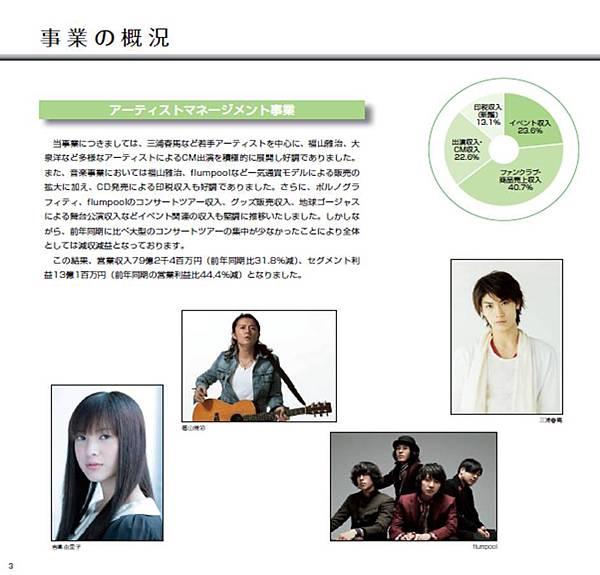 2010Q3 report (photo cap).jpg