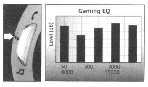 17 Gaming EQ.jpg