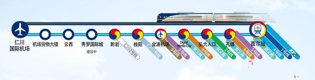 仁川機場鐵路快線