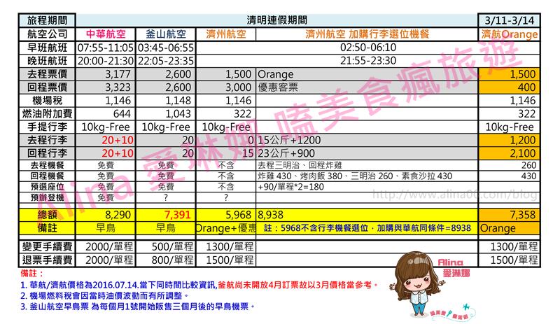 20160714釜山機票比價表-0715blog.png