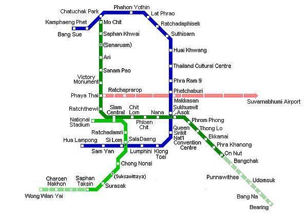 曼谷地鐵.jpg