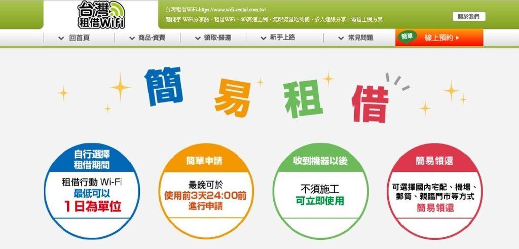台灣租借WiFi說明圖.jpg