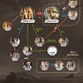 missing9_cast.jpg