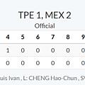 Ⅱ U23 10/19 中華VS墨西哥