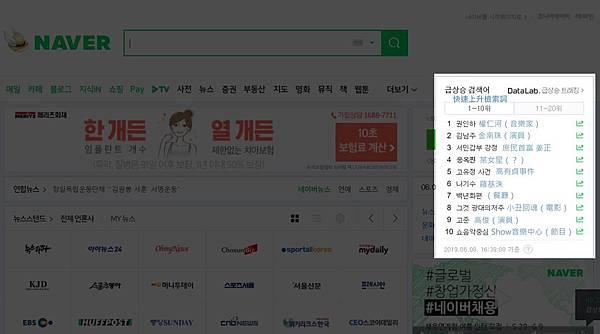 Naver 2019/06/08熱門檢索