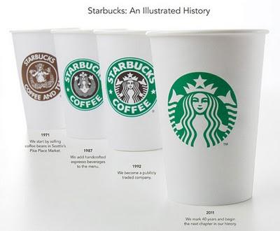 20110105-starbucks-logo.jpg