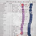 擷取春季環.PNG