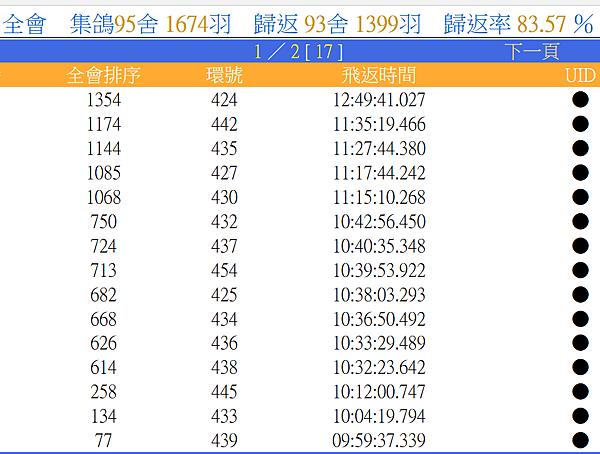 大汐止資格賽12月4日擷取.PNG