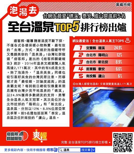 痞客邦關鍵報告-溫泉特輯