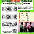 痞客邦關鍵報告-0325韓男團特輯