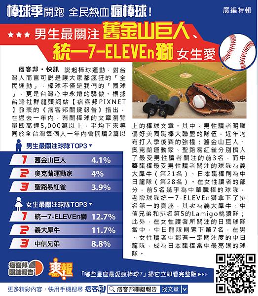 痞客邦關鍵報告-全民瘋棒球