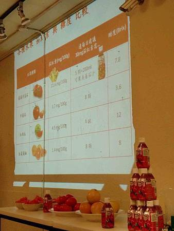 茄紅素與糖度比腳21