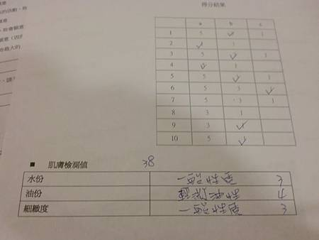 保水度測驗1-1