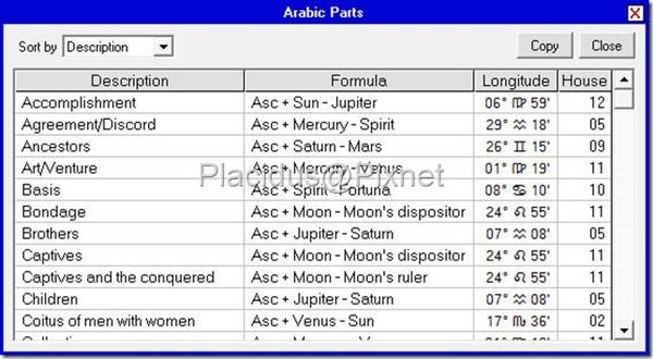 Arabic Parts