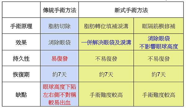 螢幕截圖 2014-02-12 15.11.13