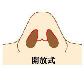 台中隆鼻權威 格嘉整形外科