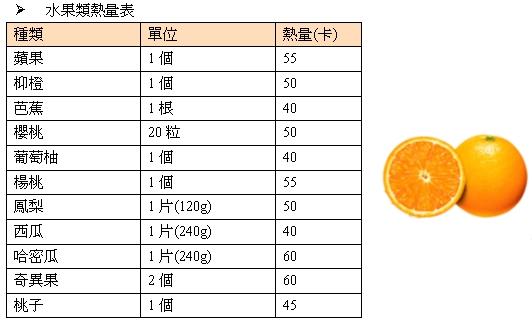 熱量表5.jpg