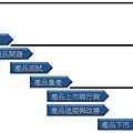 產品開發流程圖.jpg