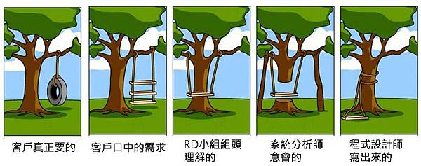 需求溝通.jpg