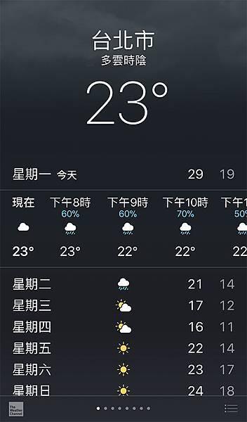 淡水天元宮天氣預報